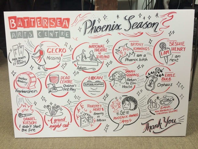 Live scribe of upcoming acts by Amber